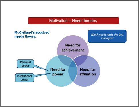 Different motivational theories and their application and performance within the workplace